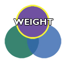 Venn element weight