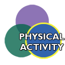 Venn element physical activity