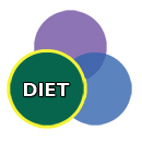 Venn section diet