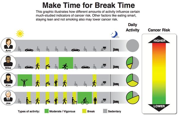 Make Time for Break Time
