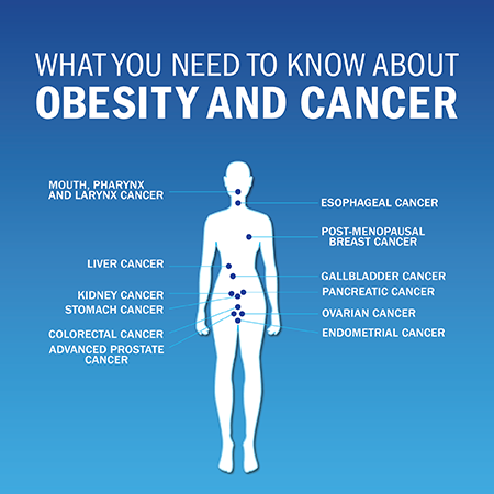 INFOGRAPHICS AICR | American Institute for Cancer Research